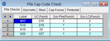 Pile Cap Results